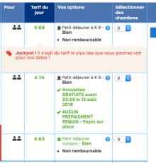 Booking : Augmentez votre Prix Moyen Chambre & Restez compétitif