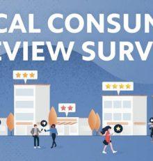 Les chiffres de l'étude 2019 sur les avis locaux des consommateurs